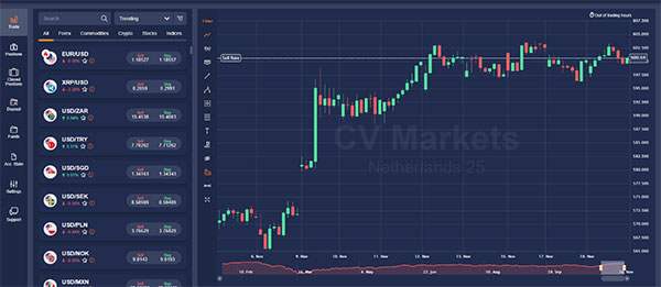 trading-platform